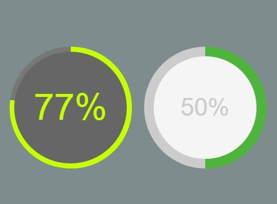 Create Percentage Circles with jQuery and CSS3 - percircle.js