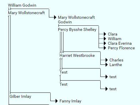 https://www.jqueryscript.net/chart-graph/Family-Tree-Generator-jQuery.html
