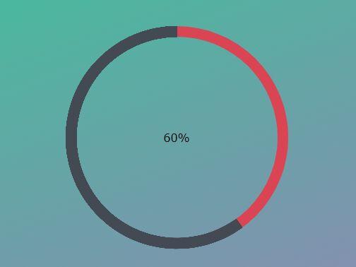 https://www.jqueryscript.net/loading/circle-represent-percentage-jcirclize.html