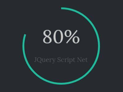 jQuery Circular Progress Bar With Text Counter