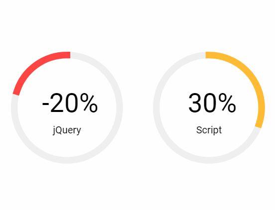 https://www.jqueryscript.net/loading/jQuery-Plugin-SVG-Progress-Circle.html