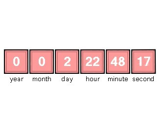 3D Cube Like Countdown Timer Plugin with jQuery - countdownCube