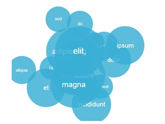 3D Rotating Tag Cloud Plugin For jQuery - 3D Bubble Cloud