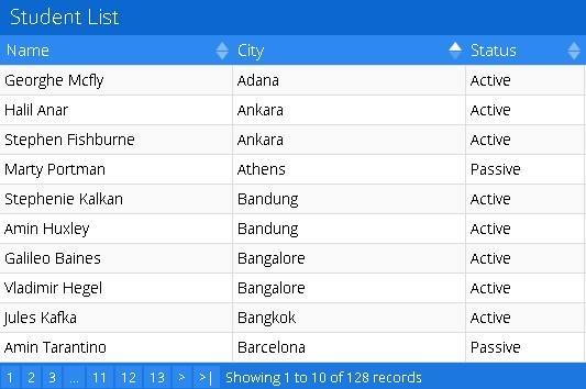Ajax based crud table plugin for jquery jtable free for Table design using jquery