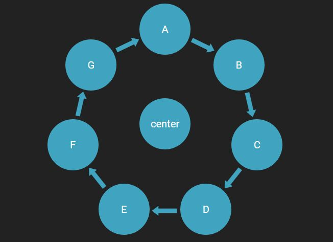 Animated circle diagram plugin with jquery smartcyclejs free animated circle diagram plugin with jquery smartcyclejs ccuart Images
