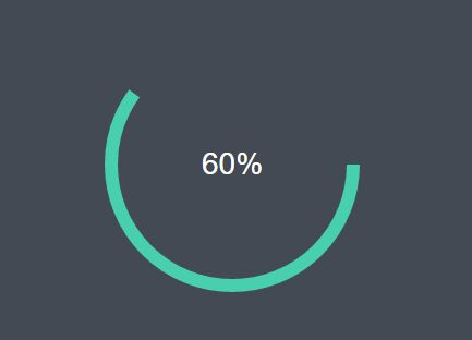 Animated Circular Progress Indicator Plugin With jQuery And Canvas