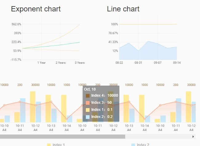 Animated feature rich chart graphic plugin with jquery charts