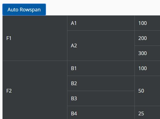Automatic Table Rowspan Plugin With jQuery - rowspanizer.js