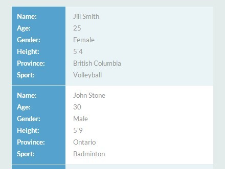Basic Responsive Table Plugin For jQuery - Basic Table
