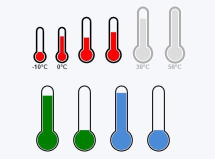 Canvas Based Temperature Gauge Plugin For jQuery - TempGauge