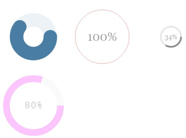 Circular Percentage Loader Plugin with jQuery and Canvas - ClassyLoader