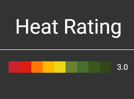 Color Palette Like Rating Plugin For jQuery - Heat Rating