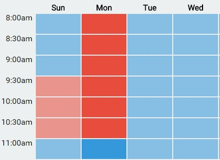 hourly planner template