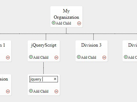 Create an editable organization chart with jquery orgchart plugin