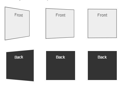 Creating 3D Flip Animations with jQuery and CSS3 - Flip.js