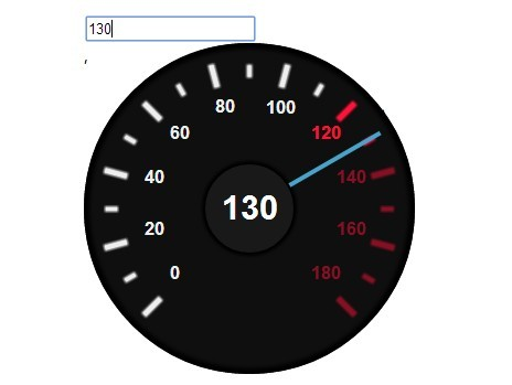 Creating An Animated Speedometer with jQuery and CSS3