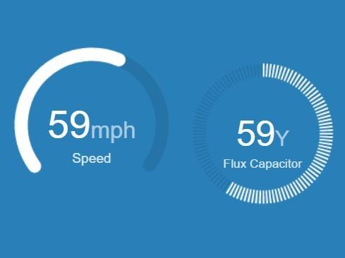 Customizable & Animated jQuery / HTML5 Gauge Meter Plugin