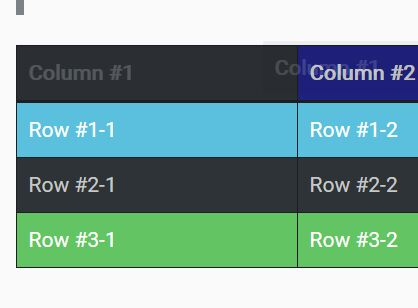 Drag & Drop Table Columns For Bootstrap
