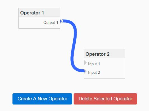 Drag'n'drop Flow Chart Plugin With jQuery And jQuery UI - flowchart.js