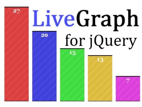 Dynamic animated jquery bar charts plugin livegraph free dynamic animated jquery bar charts plugin livegraph ccuart