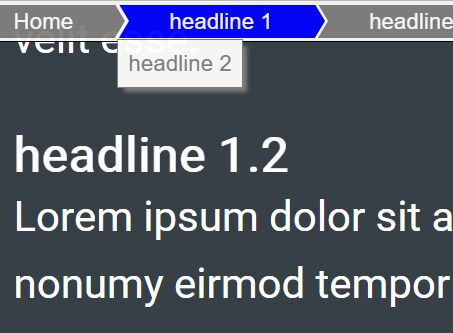 Dynamic Breadcrumb-style Table Of Contents Plugin - dynamicBreadcrumb