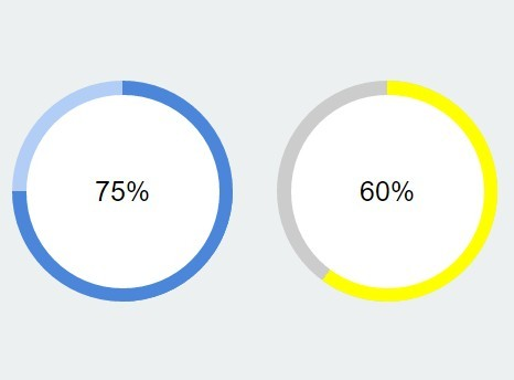 Dynamic Circular Progress Bar with jQuery and CSS3