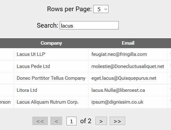 Lightweight Dynamic Data Table Plugin For jQuery - dataTable.js