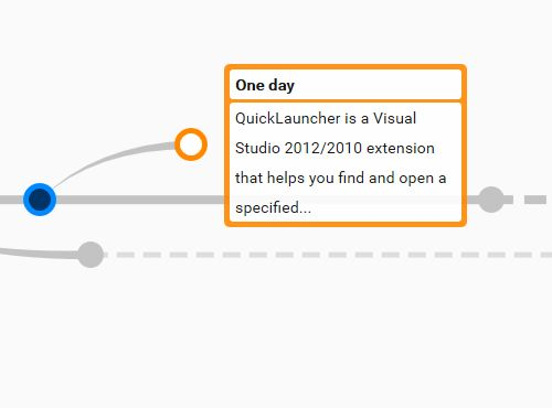 Interactive Activity/Event Timeline Plugin With jQuery