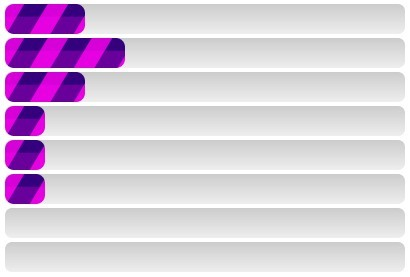 Dynamic jQuery Rating Bar Plugin - ratingbar