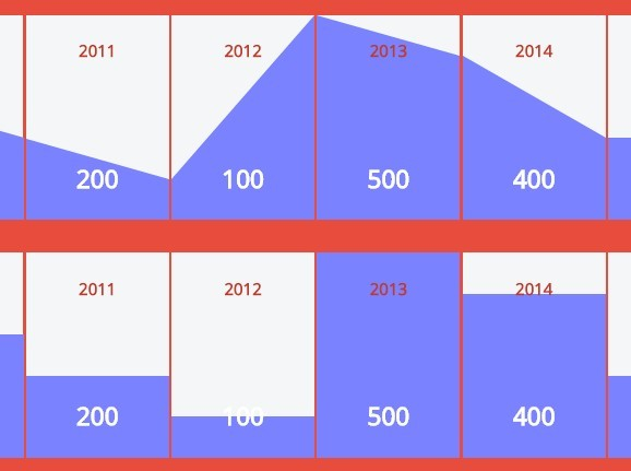 Easy Animated Column Chart with jQuery and CSS - FaBoChart
