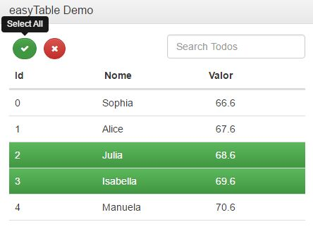 Easy Data Table Manipulation Plugin With jQuery - easyTable
