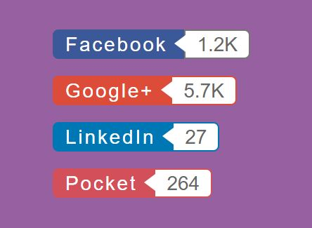 Easy Social Sharing Buttons with Shared Count - ssc.js