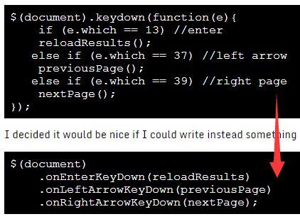 Easy jQuery Plugin To Bind Keyboard Shortcuts - easykeyjs