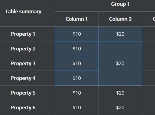 Excel-style Table Cell Selector Plugin With jQuery - TableCellsSelection