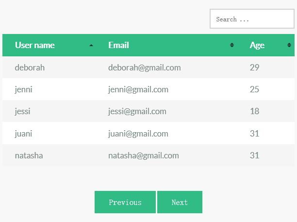 Jquery editable data table with custom fields free for Table design using jquery