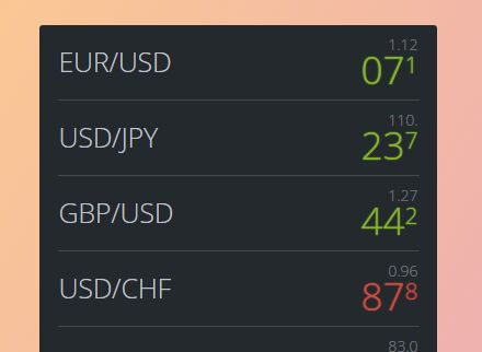 Lightweight Forex Ticker Widget In jQuery - forex-ticker.js