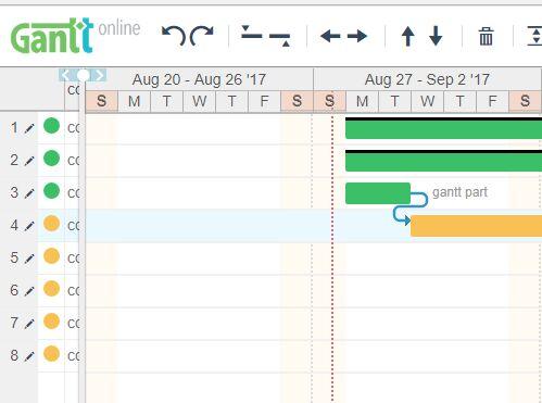 Jquery Gantt Chart Plugins | Jquery Script