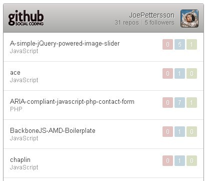 Github Widget For Displaying User and Repo Information