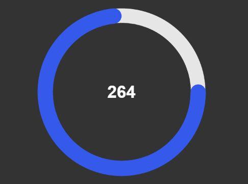 Highly Customizable HTML5 Ring Chart Plugin - circleChart