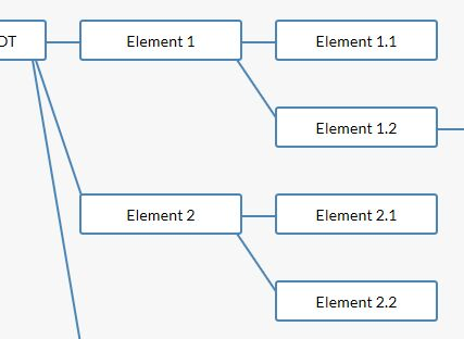 Horizontal Hierarchical Tree View Plugin For jQuery - hortree