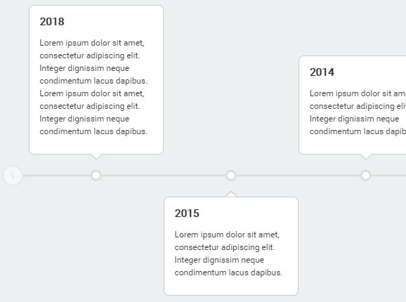 Responsive Horizontal/Vertical Timeline Plugin For jQuery