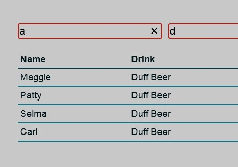 Input Based Table Data Filter With jQuery - multifilter
