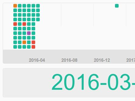 Interactive ActivityEvent Timeline Plugin With Jquery