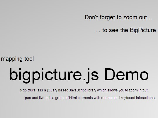 JavaScript Library For Zoomable & Pannable Html Elements - Big Picture