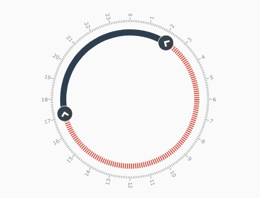 Konb-style Time Range Selector With jQuery And D3.js - timeRangeWheelSlider