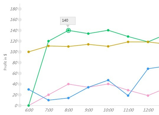 Lightweight lineareapie chart plugin with jquery and canvas free lightweight lineareapie chart plugin with jquery and canvas ccuart Image collections
