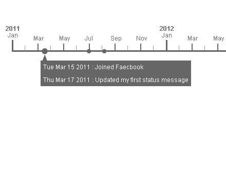 Lightweight jQuery Timeline Plugin - jqtimeline
