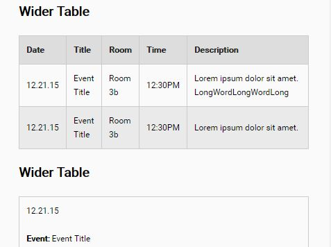 Convert Table To List On Mobile - jQuery flextable | Free