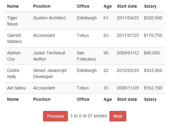Minimal jquery table pagination plugin simplepagination for Table jquery