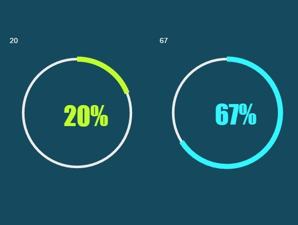 Minimalist Graphical Progress Indicator with jQuery and Canvas - circleGraphic